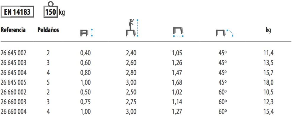 Taburetes fijos MAX de 45o y 60o Taburetes fijos MAX de 45º y 60º Taburetes fijos MAX de 45º y 60º Captura de pantalla 2016 02 17 a las 10