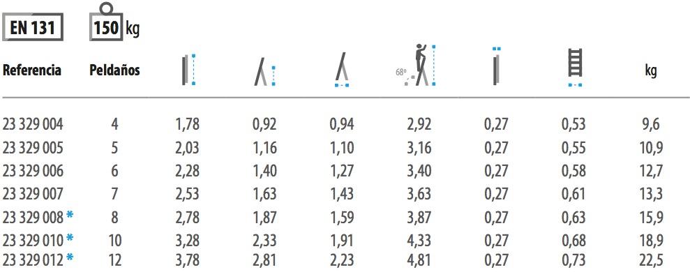 Escalera de tijera XL-S Escalera de tijera XL-S Escalera de tijera XL-S Captura de pantalla 2016 02 17 a las 11