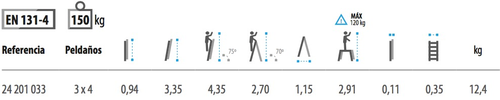Escalera articulada multiposiciones
