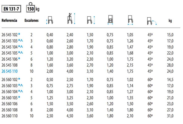 escaleras de plataforma móviles max 45º y 60º Escaleras de plataforma móviles MAX 45º y 60º 1