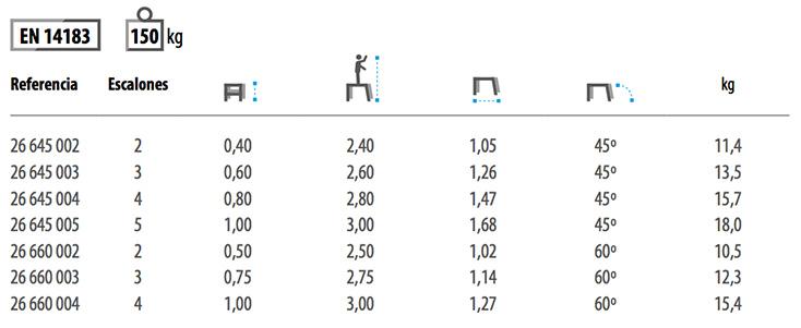 taburetes fijos max de 45º y 60º Taburetes fijos MAX de 45º y 60º tab