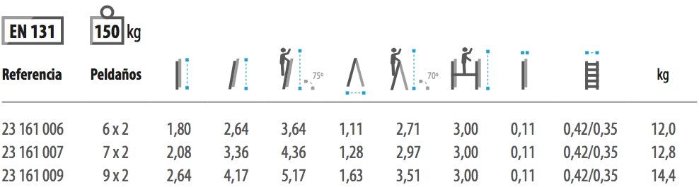 Escalera-andamio multiusos escalera-andamio multiusos Escalera-andamio multiusos Escalera andamio multiusos